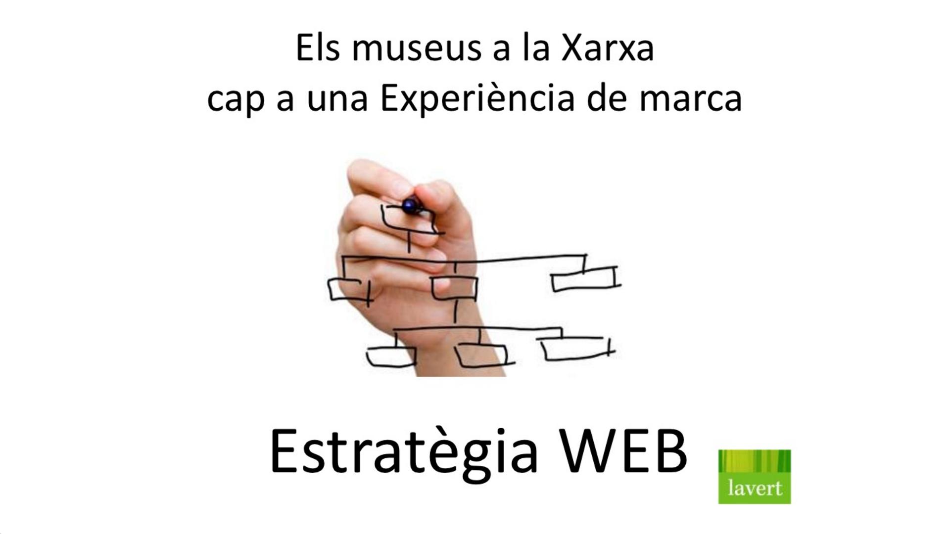 Els Museus a la Xarca cap a una experiencia de marca (V. Estrategia Web)